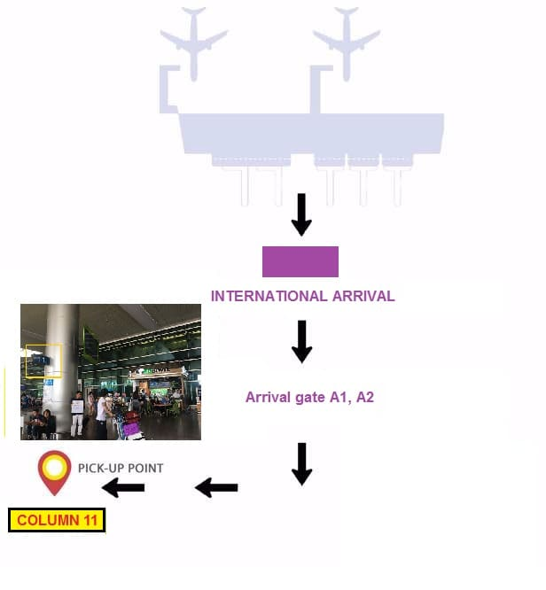 Direction map meeting point at Tan son nhat airport